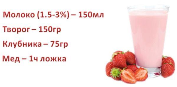 proteinovyie-kokteyli-v-domashnih-usloviyah