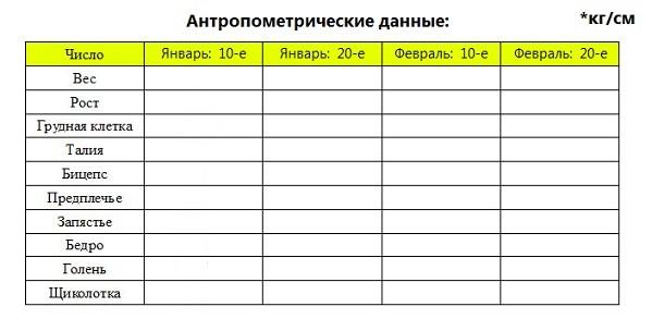 Дневник с антропометрическими данными